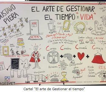 Cartel dibujo EL ARTE DE GESTIONAR EL TIEMPO